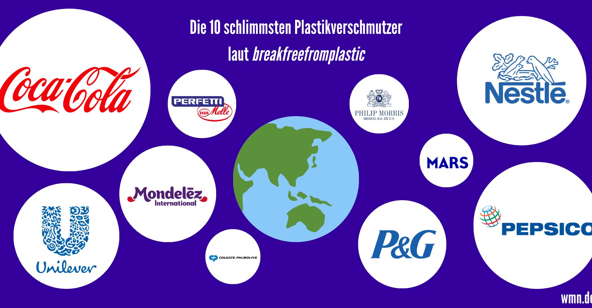 Größte Plastikverschmutzer
