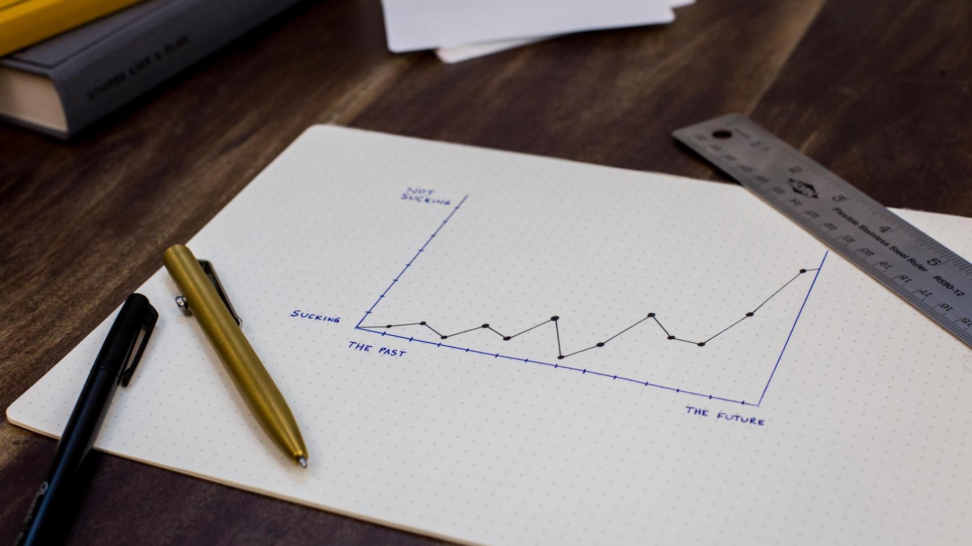 Graph, Produktivität