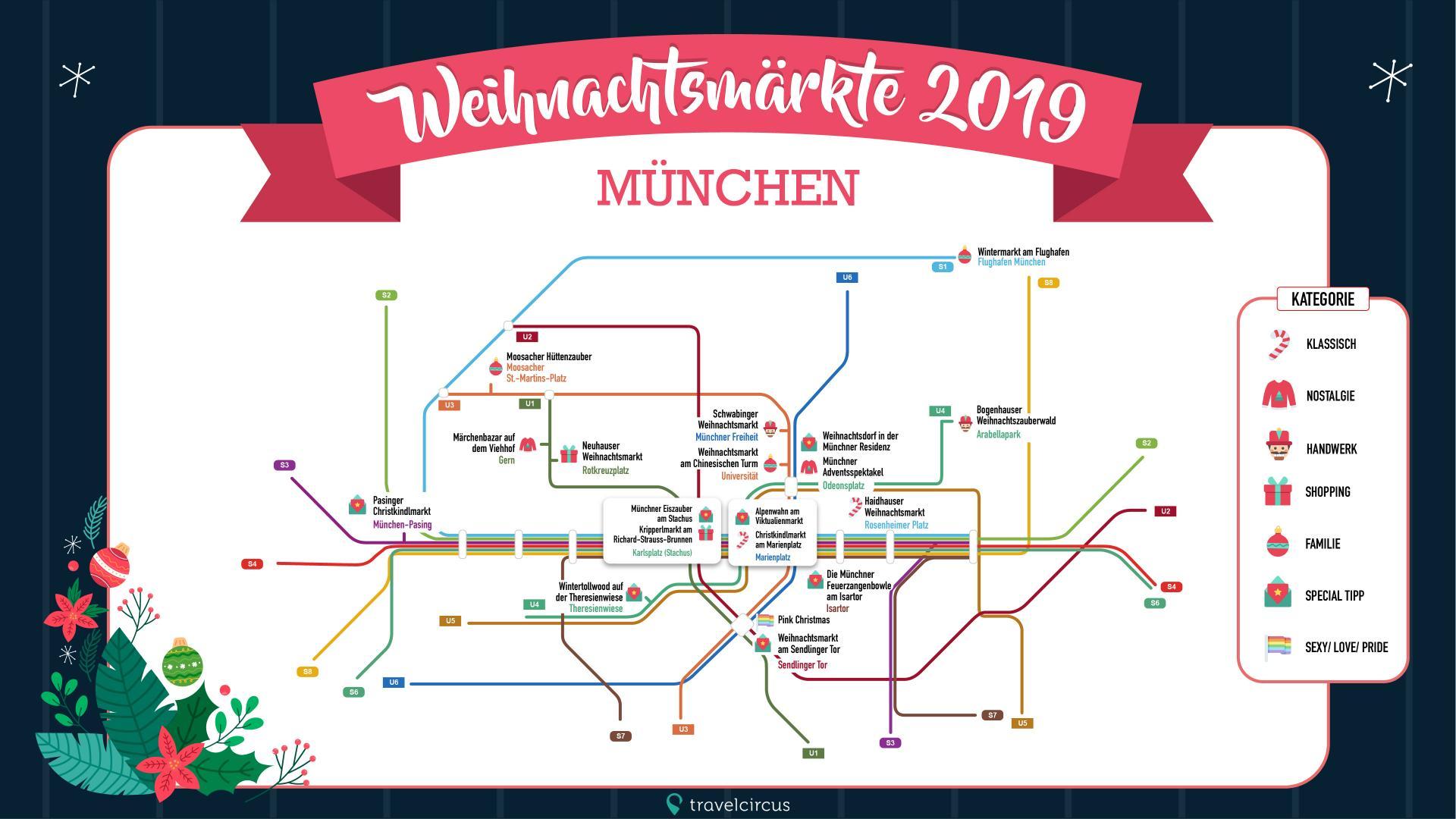 Fahrplan Weihnachtsmärkte München