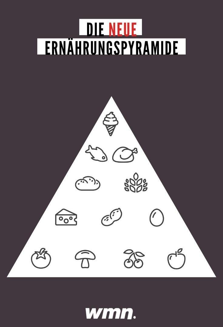 Die neue Ernärhungspyramide