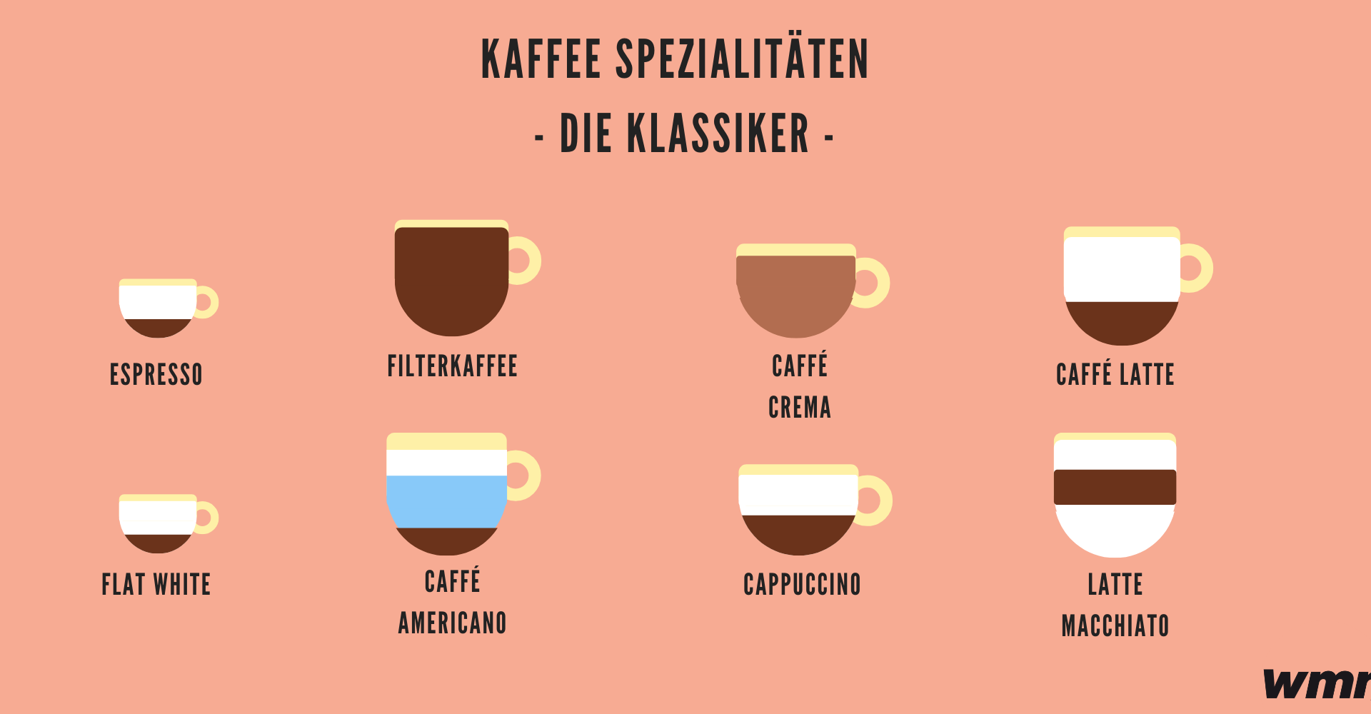wmn Kaffee Spezialitäten Übersicht