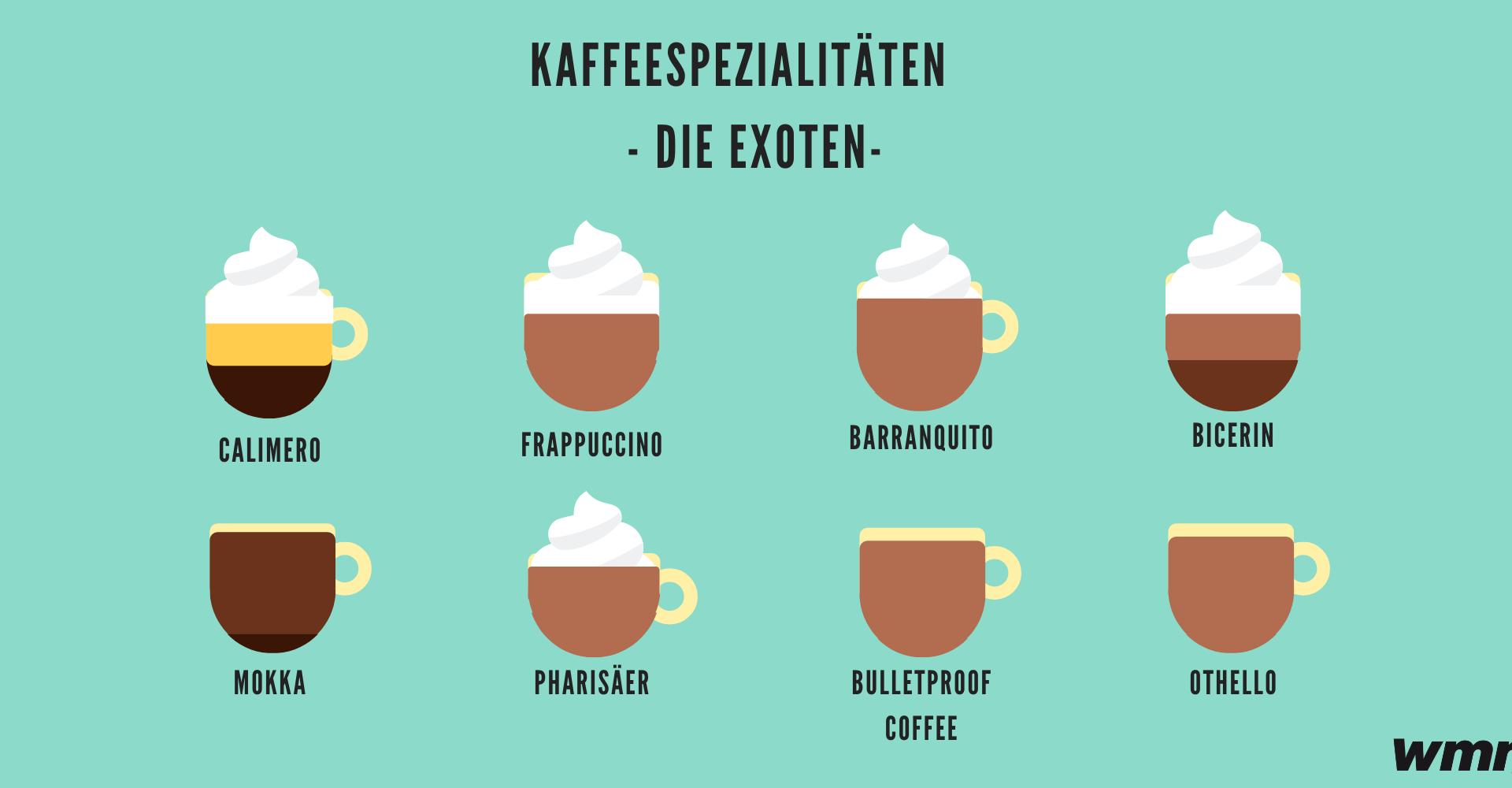 Kaffee spezialitäten übersicht exotisch