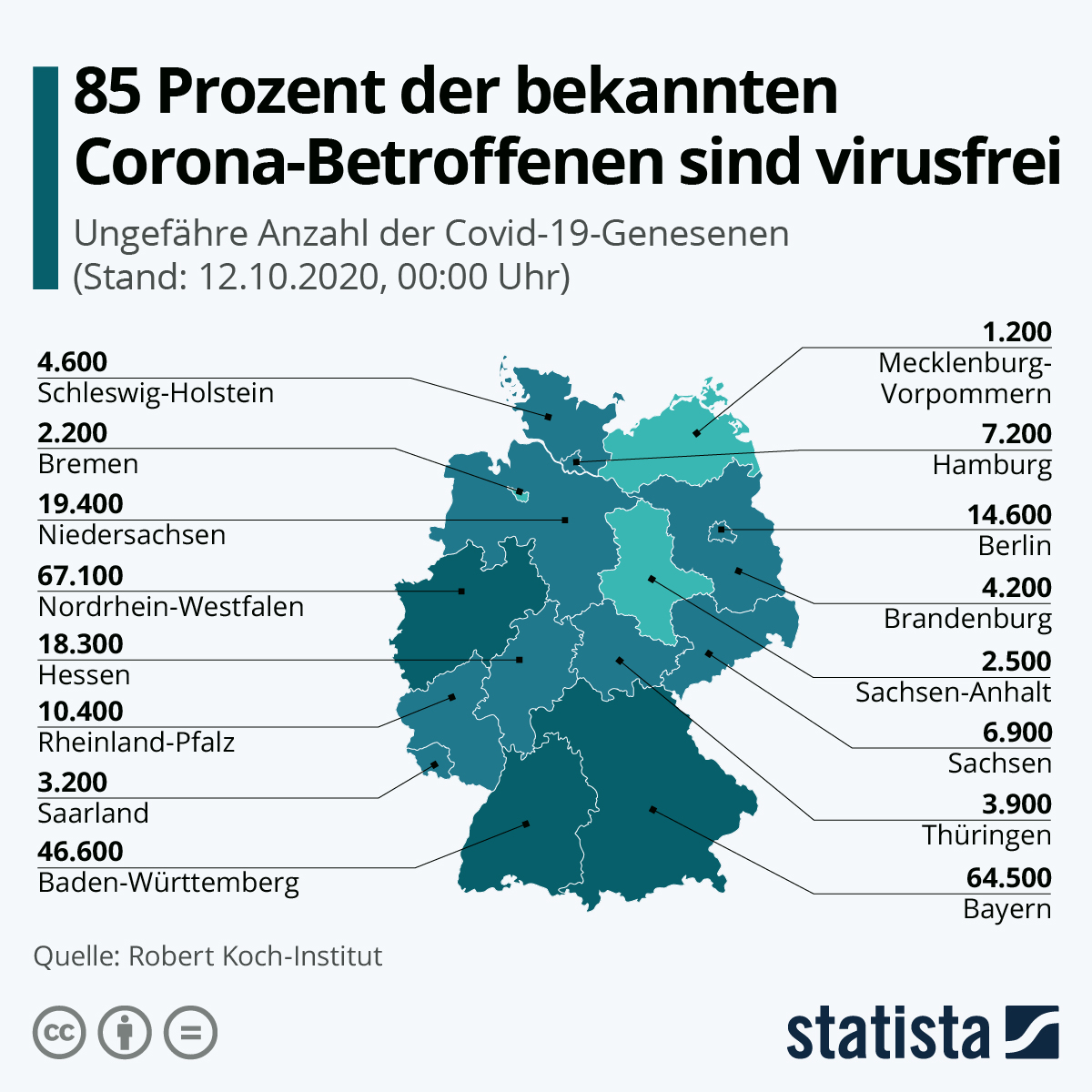 Statistik Corona-Infektionen