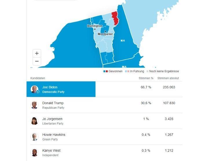 Vermont Zahlen Präsidenten