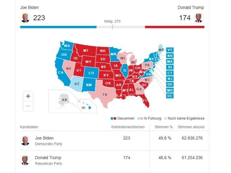 USA Wahl Trump Biden Auszählung