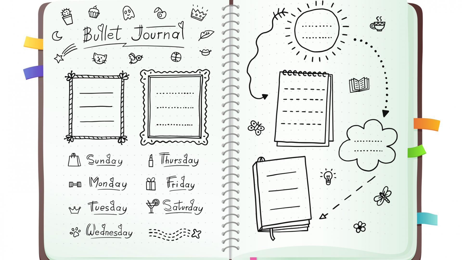 Notizbuch, Aufbau, Gestaltung
