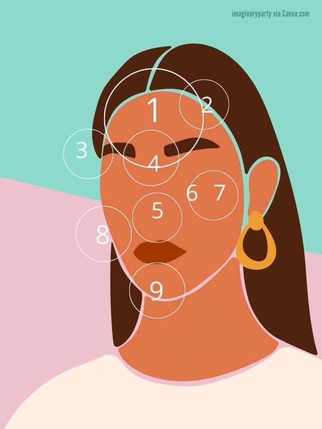 Facemapping: Was dein Gesicht über deine Gesundheit verrät