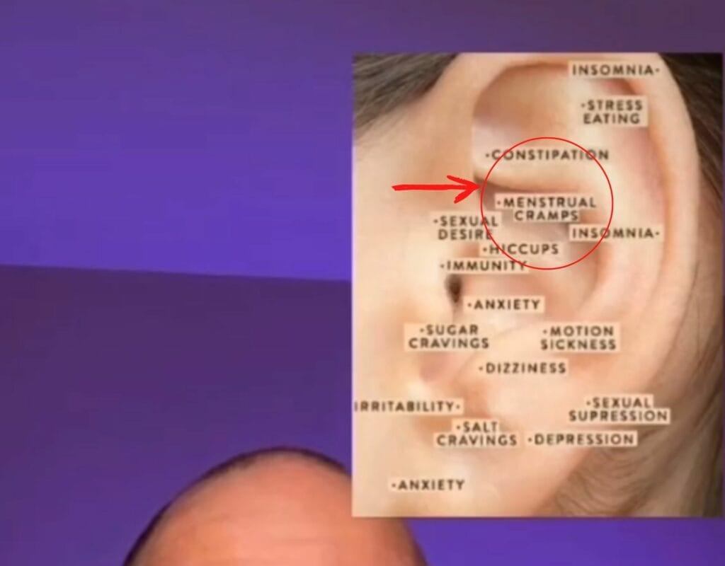 Akupunktur-Spots